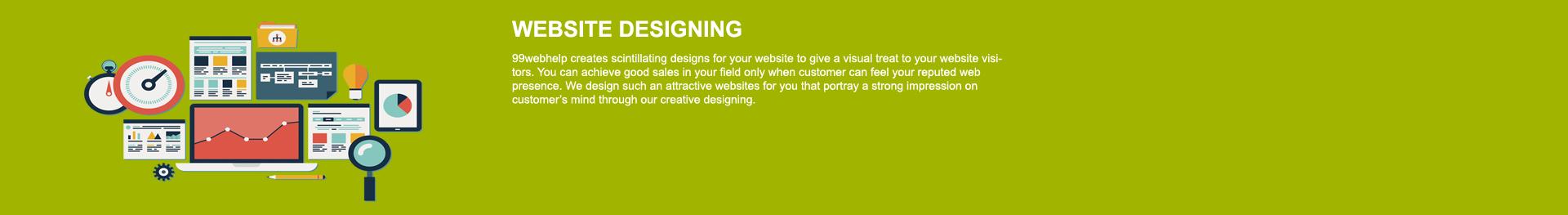 responsive web design india